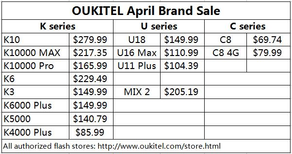 OUKITEL Brand flash sale price