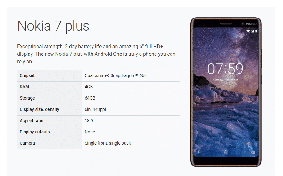 Install Android P (9.0) beta On Nokia 7 Plus