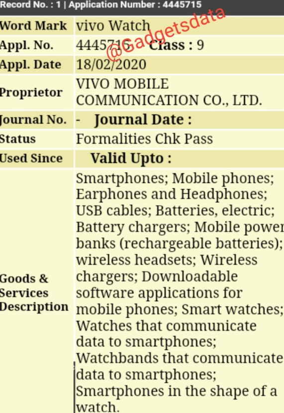 VIVO Watch Trademark filed in India, will launch soon