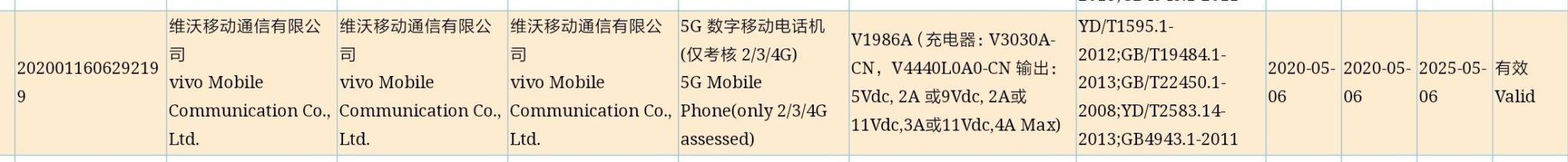 Vivo V1986A listed 3C certification website