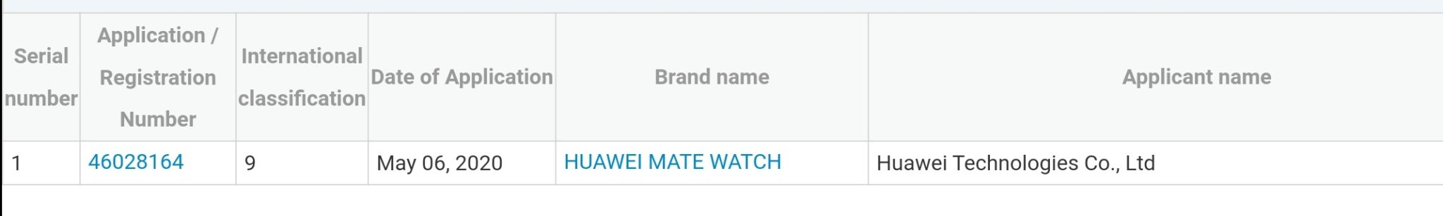 Huawei files to trademark HUAWEI MATE WATCH