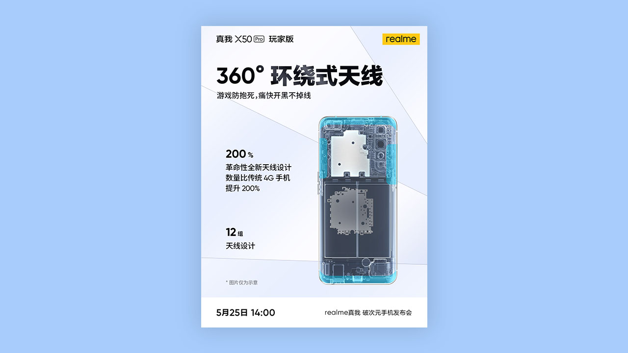 Realme X50 Pro Player Edition Teardown Poster Released