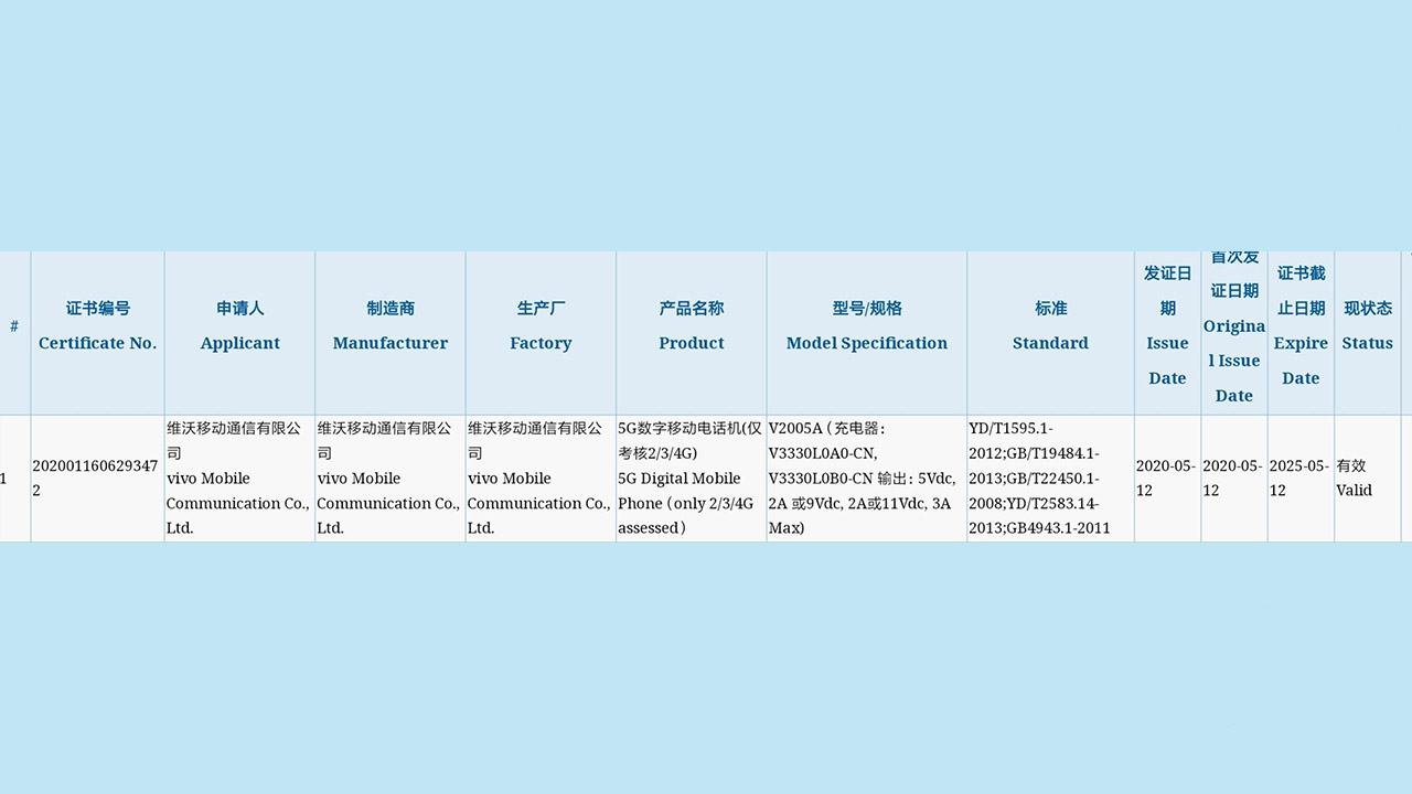 A new Vivo device with Model number V2005A listed on 3C certification