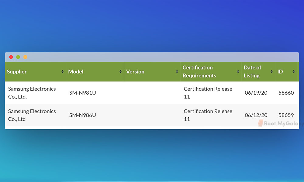 Samsung Galaxy Note 20 and Note 20 Ultra passes through NFC certification