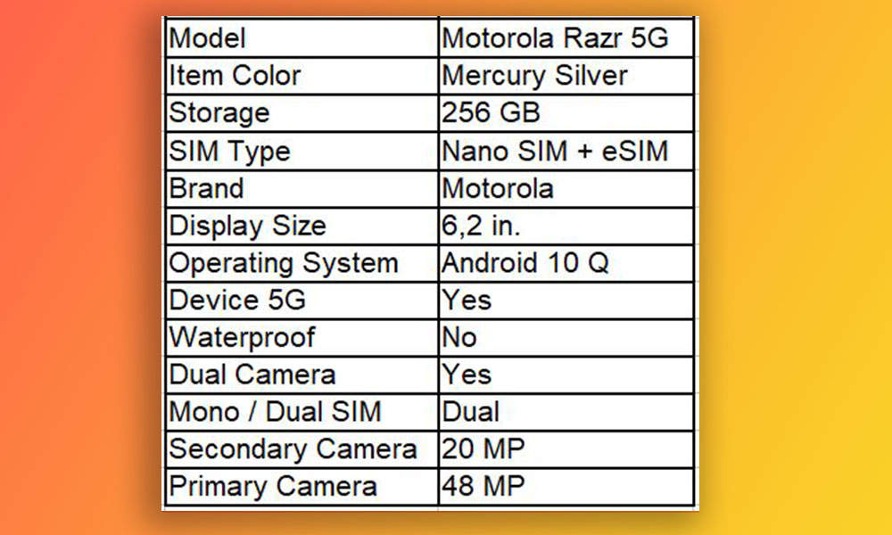 Tipster reveals Motorola Razr 5G Key Specifications