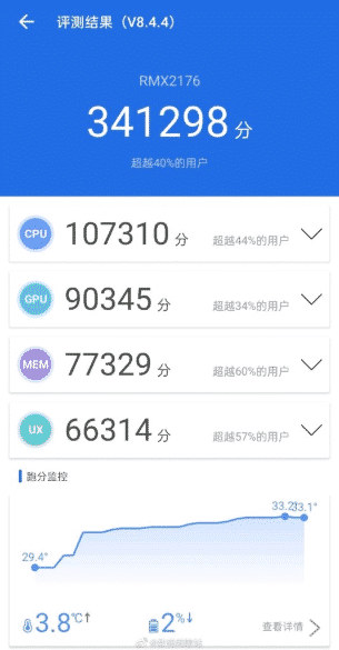 Realme X7 may feature Dimensity 800U, scores 300,000+ on AnTuTu