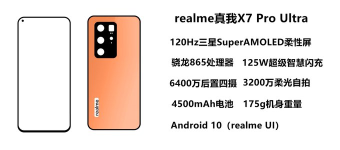 Realme X7 Pro Ultra full specifications and design leaked online