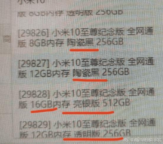 Xiaomi Mi 10 Ultra - Storage configurations