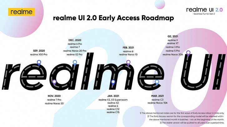 Eligible Realme devices to get Android 11 update (Tracker)
