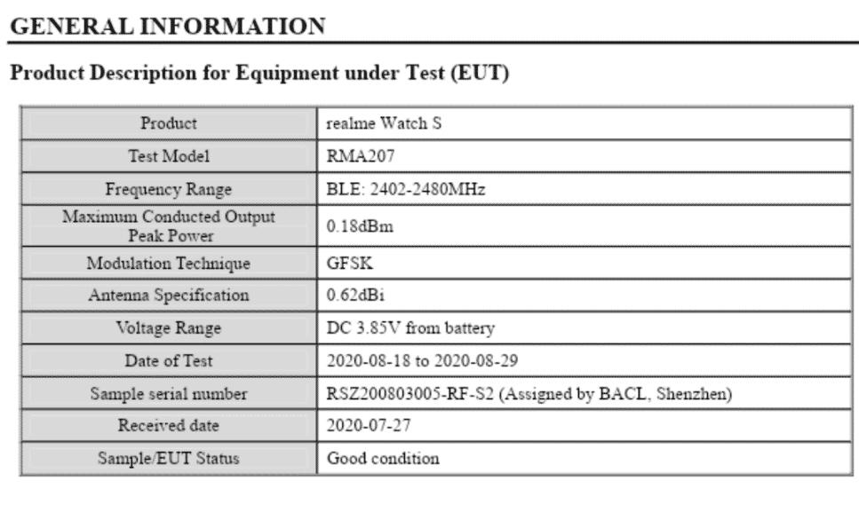 Relme Watch S - FCC details