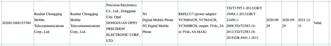 Realme RMX2117 - 3C certificate