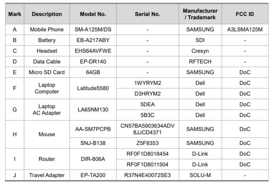 Samsung Galaxy A12 - FCC certification image(2)