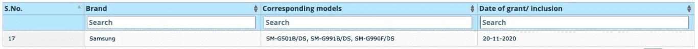 Samsung Galaxy S21 - BIS certification