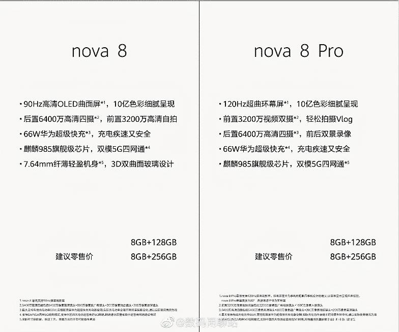 Huawei Nova 8 series specs