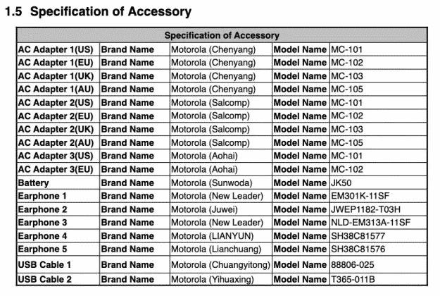 Motorola Capri - FCC details(3)