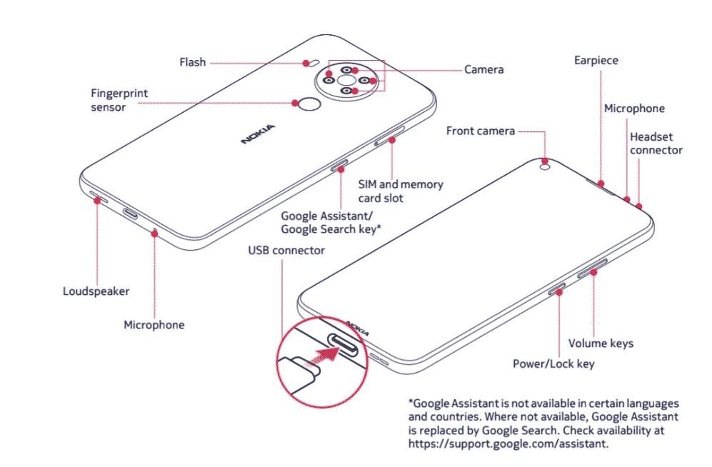 Nokia 5.4 - FCC diagram