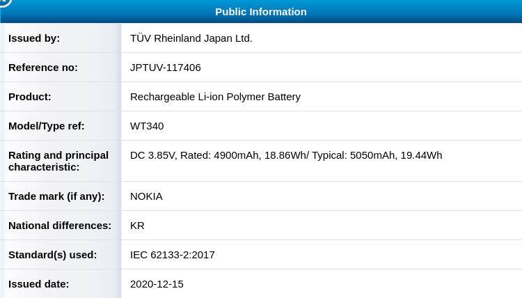 Nokia WT340 battery - TUV Certification