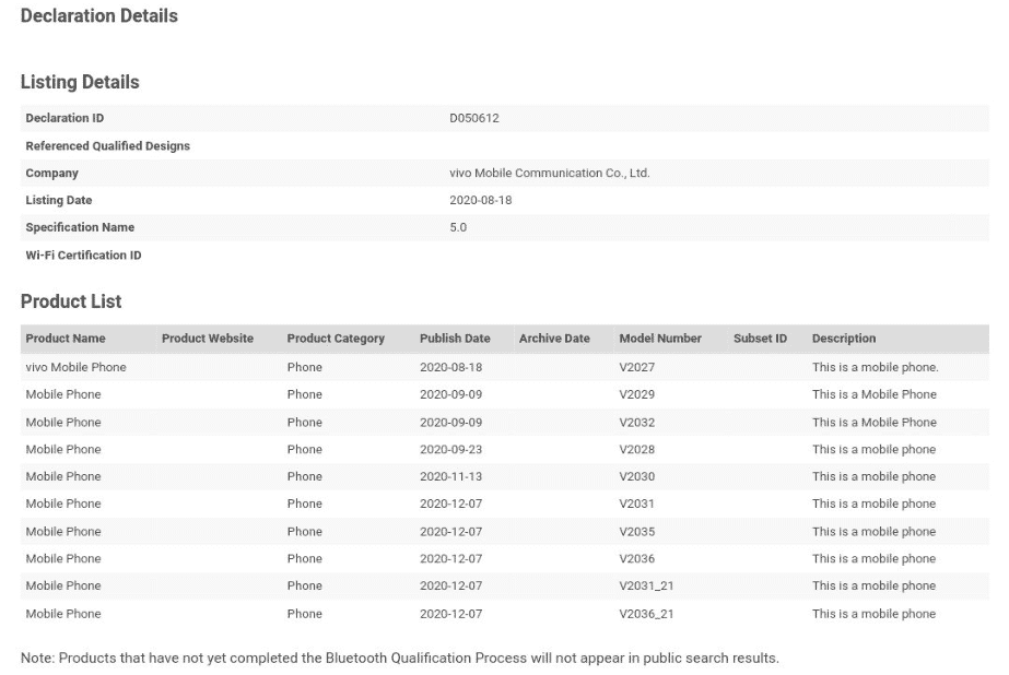 Vivo Y31 (4G) - Bluetooth SIG listing