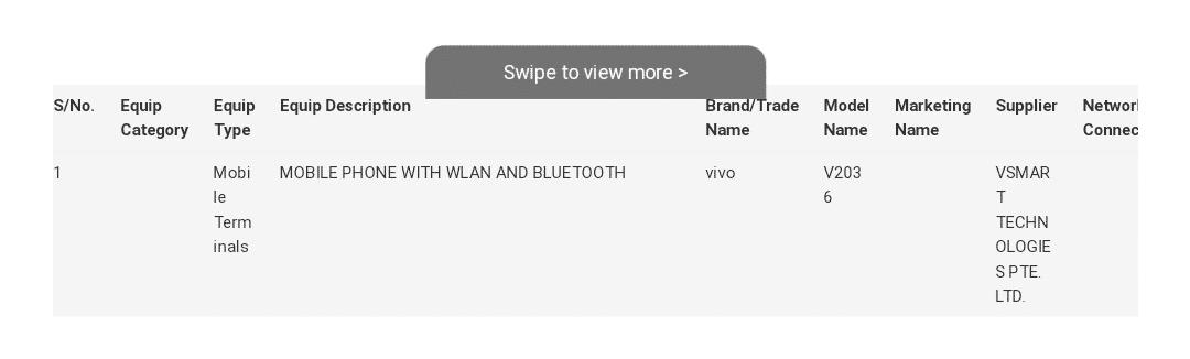 Vivo Y31 (4G) - IMDA certification