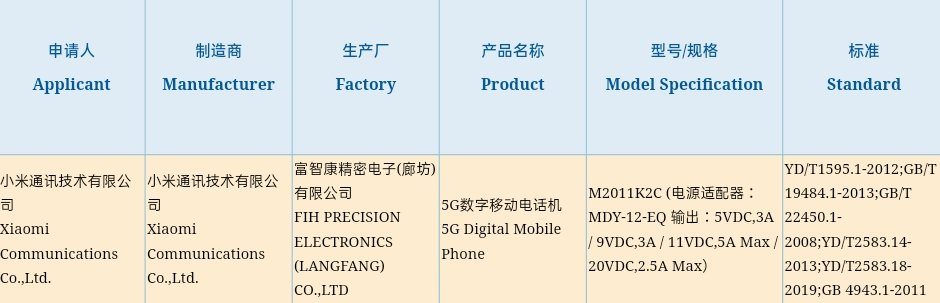 Xiaomi Mi 11 with 55W fast charging spotted on 3C certification