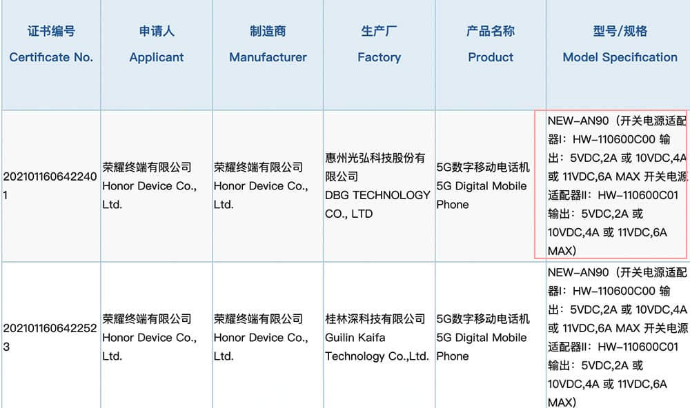Honor NEW-AN90 with 66W fast-charging Spotted at 3C Certification website
